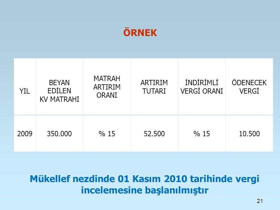 ÖRNEK YIL BEYAN EDİLEN KV MATRAHI MATRAH ARTIRIM ORANI ARTIRIM TUTARI İNDİRİMLİ VERGİ ORANI ÖDENECEK VERGİ 2009350.000% 1552.500% 1510.500 21 Mükellef nezdinde 01 Kasım 2010 tarihinde vergi incelemesine başlanılmıştır