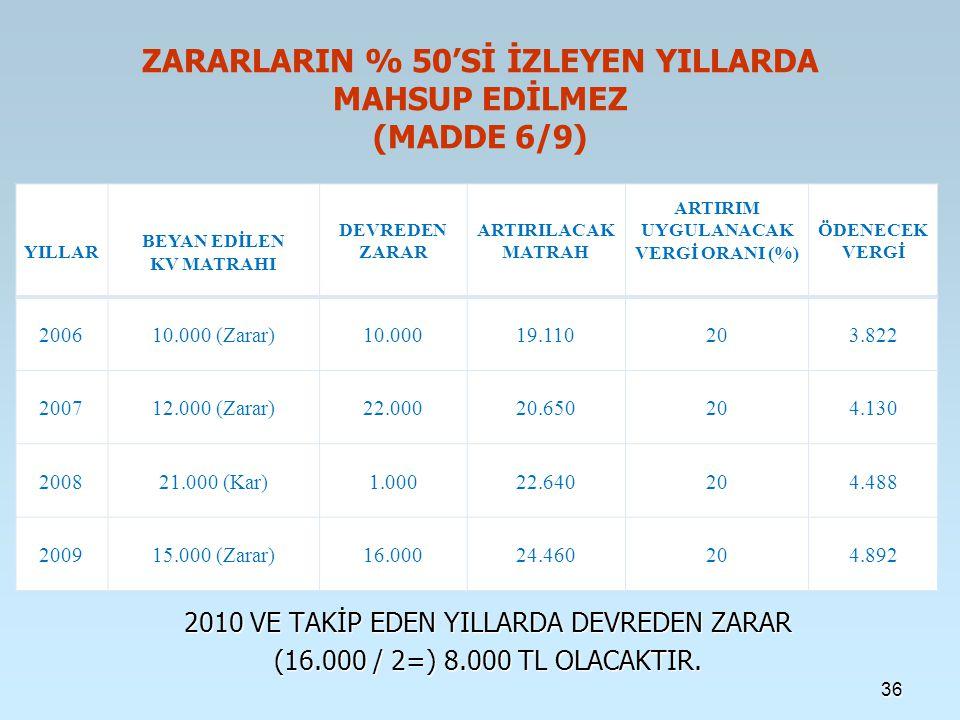 2010 VE TAKİP EDEN YILLARDA DEVREDEN ZARAR (16.000 / 2=) 8.000 TL OLACAKTIR.