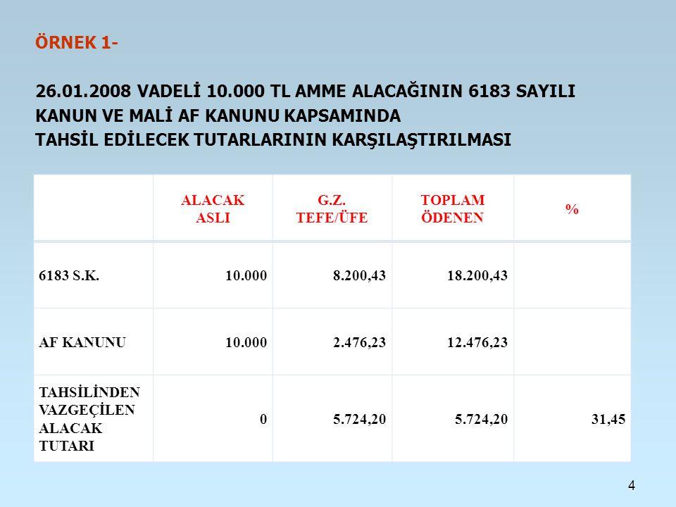 45 MADDE 8/3-a GVK-94/1-2 GVK-94/1-5 KVK-15/1-b SERBEST MESLEK İŞLERİ KİRALAMA İŞLERİ KOOPERATİFLERE AİT TAŞINMAZLARIN KİRALARI HERBİRİ İÇİN AYRI AYRI OLMAK ÜZERE YIL ARTIRIM ORANI (%) ASGARİ TUTAR (TL) VERGİ ORANI (% ) VERGİ 200654.77515716 200745.16015774 200835.61015841 200926.11515917 GELİR (STOPAJ) VE KURUMLAR (STOPAJ) VERGİSİNDE ARTIRIM (MADDE 8/1)