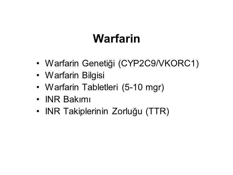 Warfarin Warfarin Genetiği (CYP2C9/VKORC1) Warfarin Bilgisi Warfarin Tabletleri (5-10 mgr) INR Bakımı INR Takiplerinin Zorluğu (TTR)