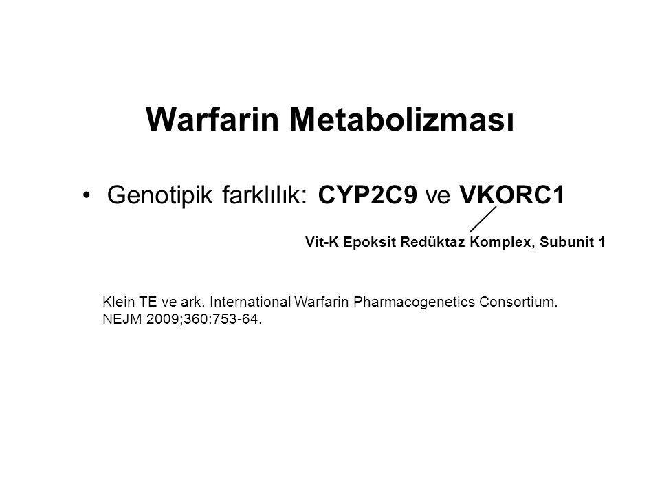 Warfarin Metabolizması Genotipik farklılık: CYP2C9 ve VKORC1 Klein TE ve ark. International Warfarin Pharmacogenetics Consortium. NEJM 2009;360:753-64