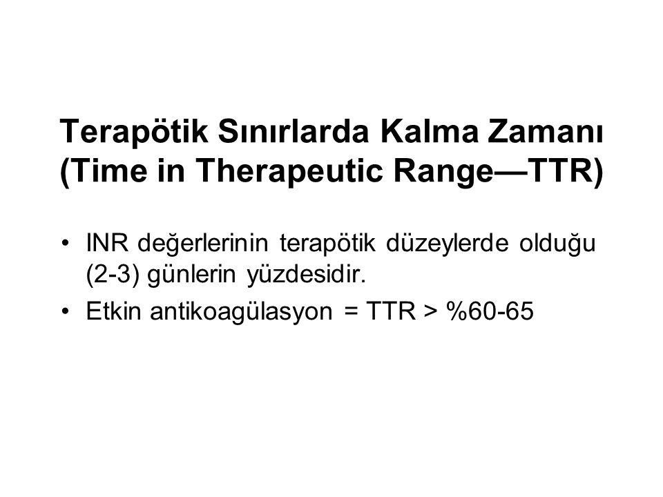 Terapötik Sınırlarda Kalma Zamanı (Time in Therapeutic Range—TTR) INR değerlerinin terapötik düzeylerde olduğu (2-3) günlerin yüzdesidir. Etkin antiko