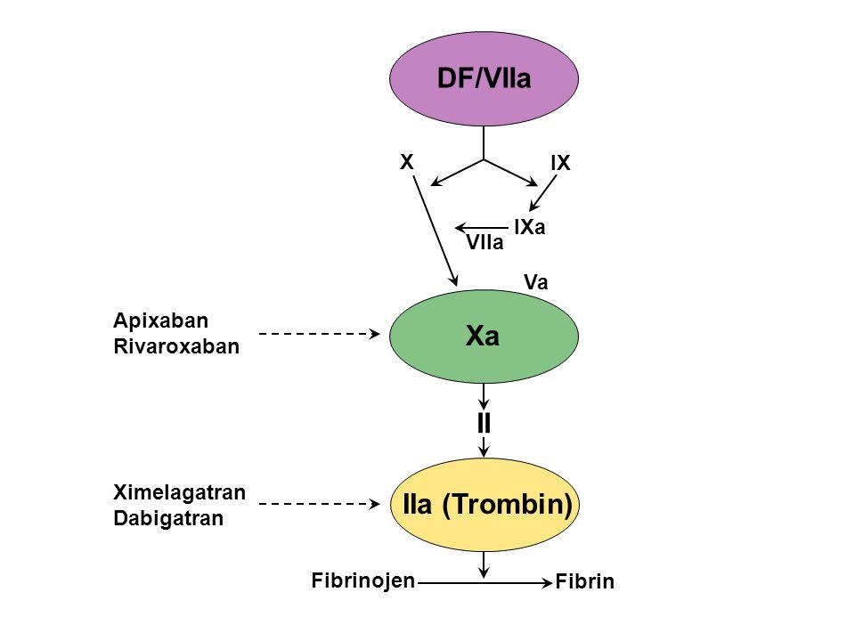 DF/VIIa Xa IIa (Trombin) IXa X VIIa Va IX II Fibrinojen Fibrin Apixaban Rivaroxaban Ximelagatran Dabigatran