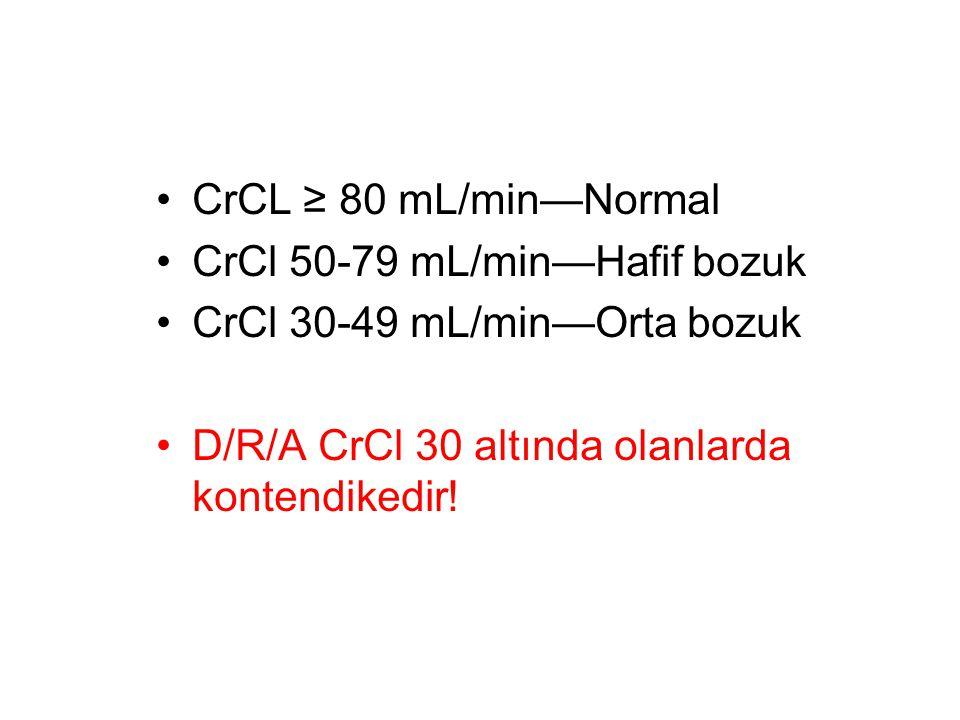 CrCL ≥ 80 mL/min—Normal CrCl 50-79 mL/min—Hafif bozuk CrCl 30-49 mL/min—Orta bozuk D/R/A CrCl 30 altında olanlarda kontendikedir!