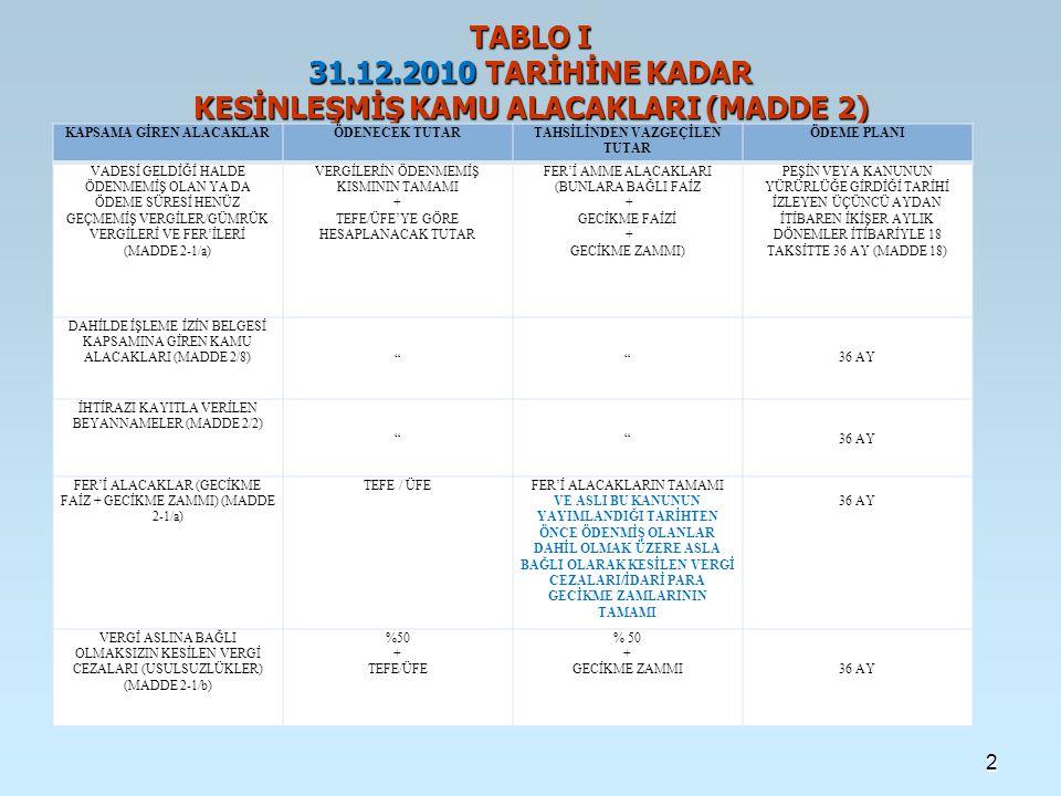 TABLO I 31.12.2010 TARİHİNE KADAR KESİNLEŞMİŞ KAMU ALACAKLARI (MADDE 2) KAPSAMA GİREN ALACAKLARÖDENECEK TUTARTAHSİLİNDEN VAZGEÇİLEN TUTAR ÖDEME PLANI