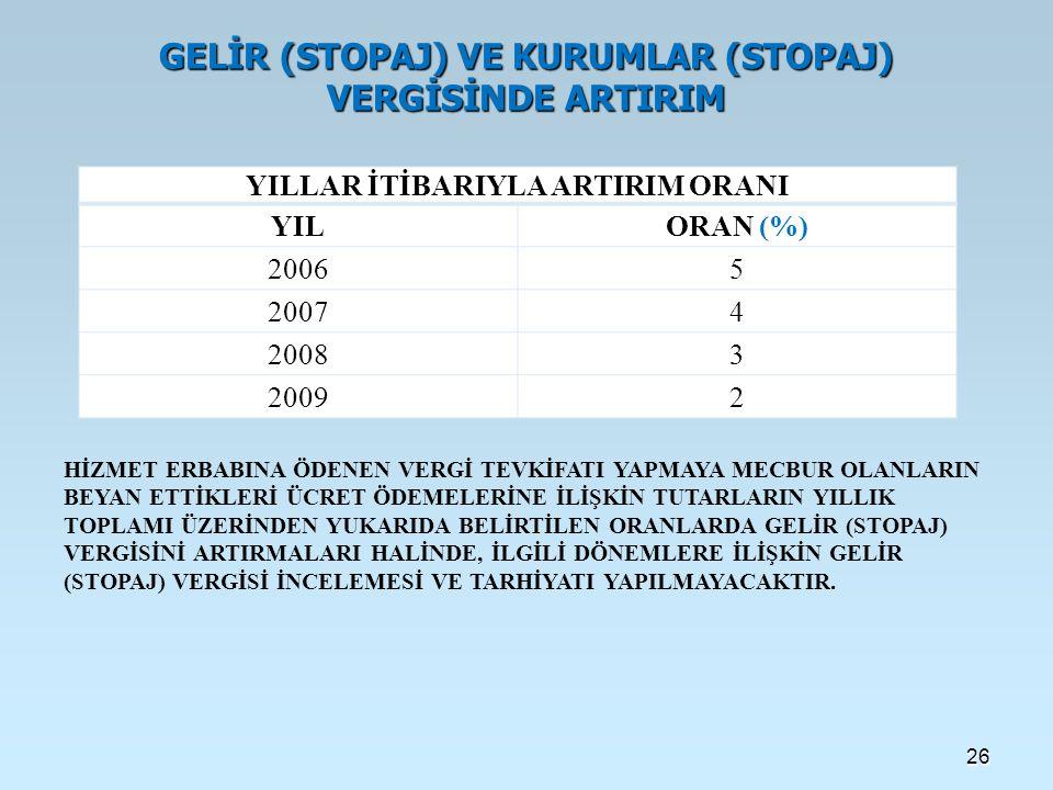 GELİR (STOPAJ) VE KURUMLAR (STOPAJ) VERGİSİNDE ARTIRIM 26 YILLAR İTİBARIYLA ARTIRIM ORANI YILORAN (%) 20065 20074 20083 20092 HİZMET ERBABINA ÖDENEN V