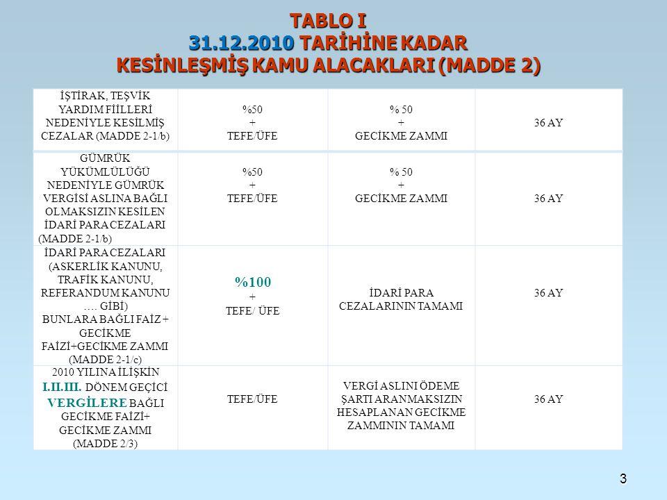 TABLO I 31.12.2010 TARİHİNE KADAR KESİNLEŞMİŞ KAMU ALACAKLARI (MADDE 2) İŞTİRAK, TEŞVİK YARDIM FİİLLERİ NEDENİYLE KESİLMİŞ CEZALAR (MADDE 2-1/b) %50 +