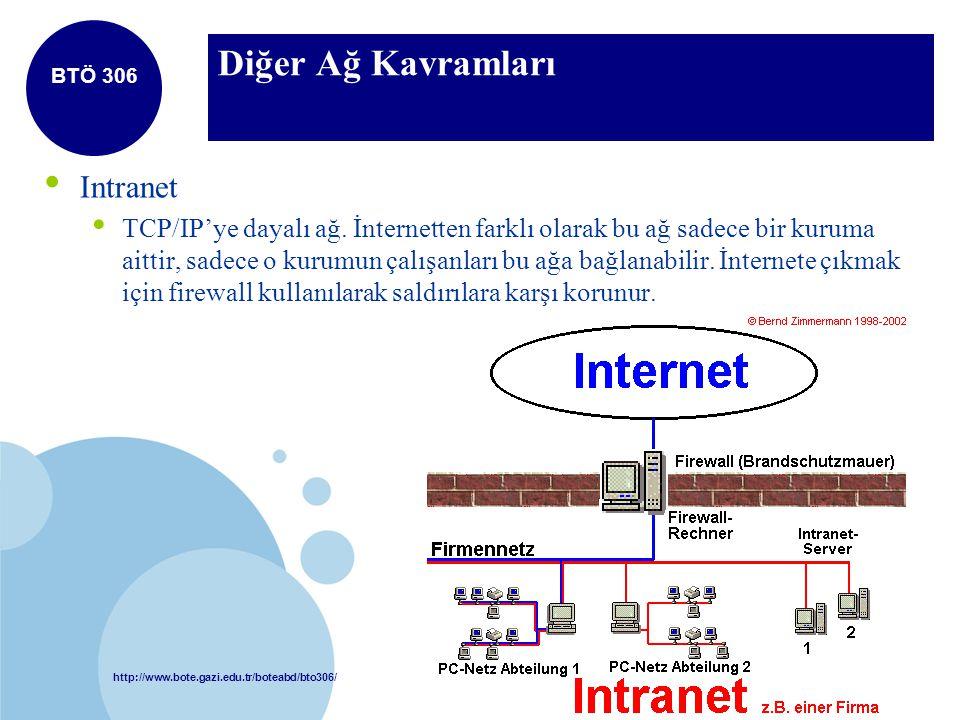 http://www.bote.gazi.edu.tr/boteabd/bto306/ BTÖ 306 Diğer Ağ Kavramları Intranet TCP/IP'ye dayalı ağ. İnternetten farklı olarak bu ağ sadece bir kurum