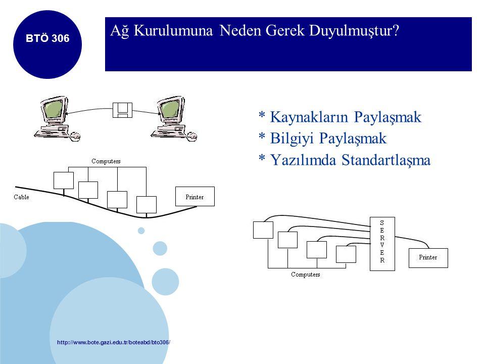 http://www.bote.gazi.edu.tr/boteabd/bto306/ BTÖ 306 Bilgisayar Ağları Ağ Nedir.