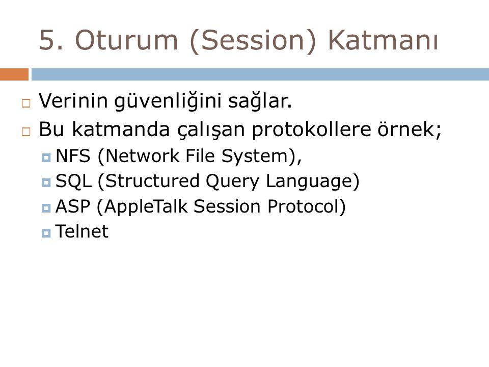 5.Oturum (Session) Katmanı  Verinin güvenliğini sağlar.