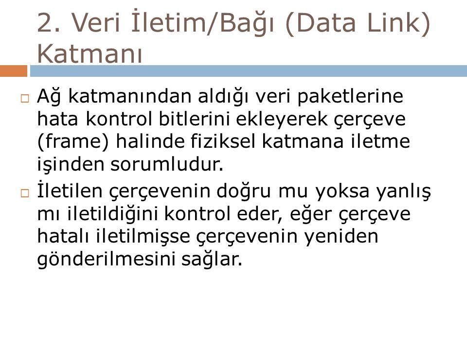 2. Veri İletim/Bağı (Data Link) Katmanı  Ağ katmanından aldığı veri paketlerine hata kontrol bitlerini ekleyerek çerçeve (frame) halinde fiziksel kat