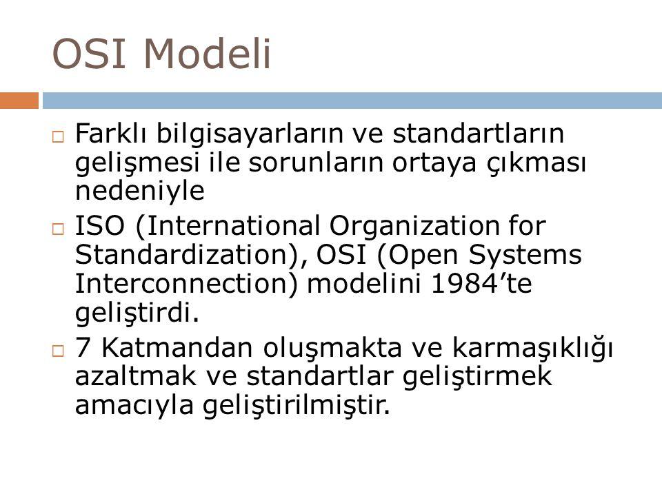 OSI Modeli  Farklı bilgisayarların ve standartların gelişmesi ile sorunların ortaya çıkması nedeniyle  ISO (International Organization for Standardization), OSI (Open Systems Interconnection) modelini 1984'te geliştirdi.