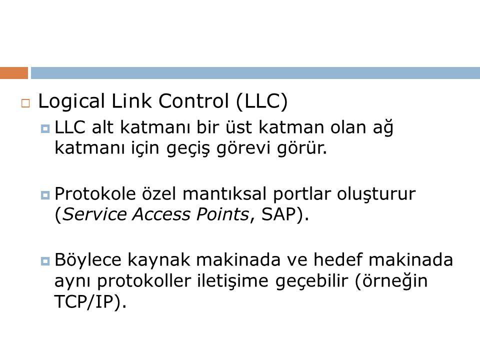  Logical Link Control (LLC)  LLC alt katmanı bir üst katman olan ağ katmanı için geçiş görevi görür.
