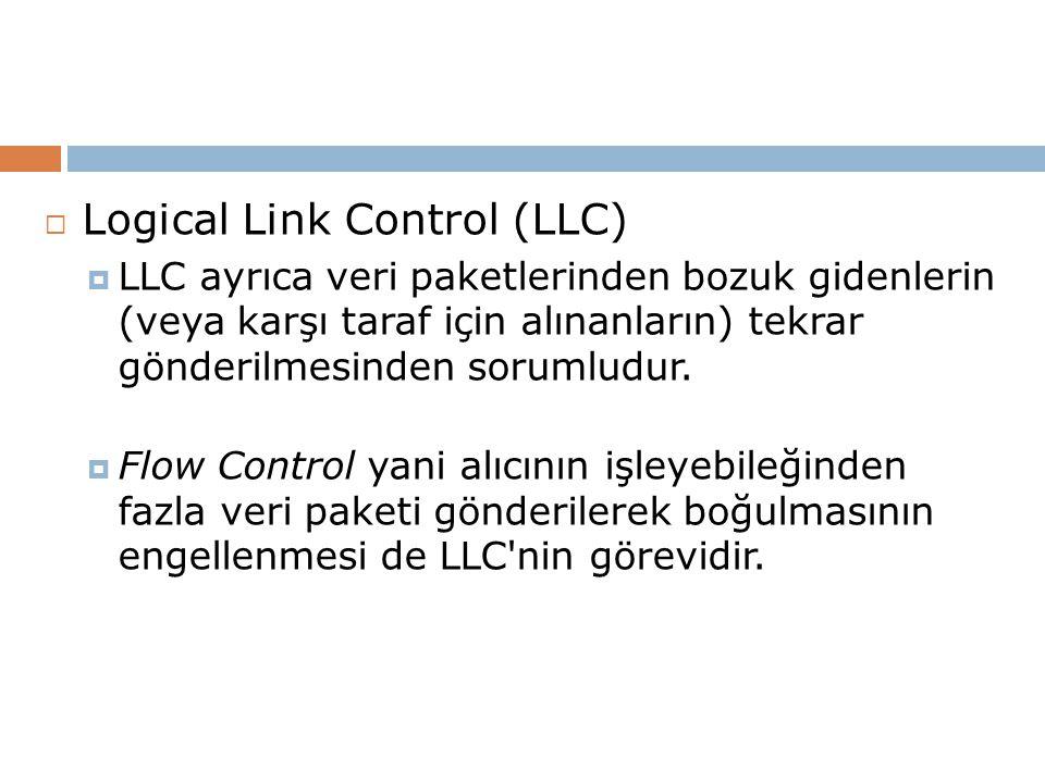  Logical Link Control (LLC)  LLC ayrıca veri paketlerinden bozuk gidenlerin (veya karşı taraf için alınanların) tekrar gönderilmesinden sorumludur.