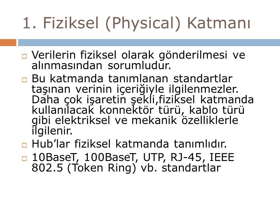1.Fiziksel (Physical) Katmanı  Verilerin fiziksel olarak gönderilmesi ve alınmasından sorumludur.