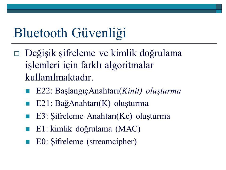 Bluetooth Güvenliği  Değişik şifreleme ve kimlik doğrulama işlemleri için farklı algoritmalar kullanılmaktadır. E22: BaşlangıçAnahtarı(Kinit) oluştur