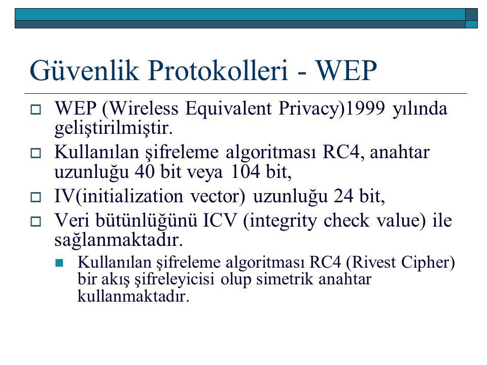 Güvenlik Protokolleri - WEP  WEP (Wireless Equivalent Privacy)1999 yılında geliştirilmiştir.  Kullanılan şifreleme algoritması RC4, anahtar uzunluğu