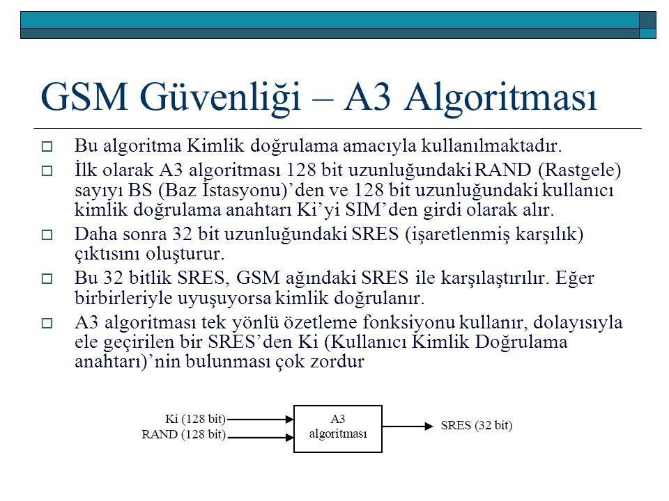 GSM Güvenliği – A3 Algoritması  Bu algoritma Kimlik doğrulama amacıyla kullanılmaktadır.  İlk olarak A3 algoritması 128 bit uzunluğundaki RAND (Rast