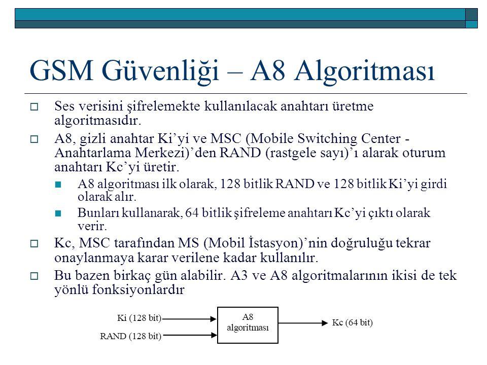 GSM Güvenliği – A8 Algoritması  Ses verisini şifrelemekte kullanılacak anahtarı üretme algoritmasıdır.  A8, gizli anahtar Ki'yi ve MSC (Mobile Switc