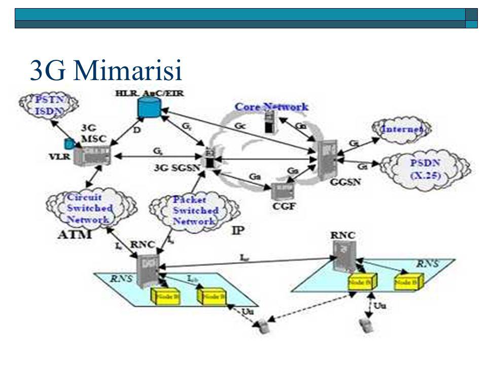 3G Mimarisi