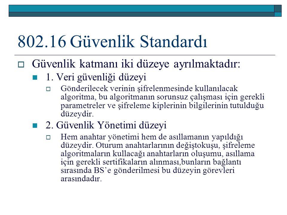 802.16 Güvenlik Standardı  Güvenlik katmanı iki düzeye ayrılmaktadır: 1. Veri güvenliği düzeyi  Gönderilecek verinin şifrelenmesinde kullanılacak al