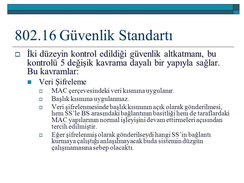 802.16 Güvenlik Standartı  İki düzeyin kontrol edildiği güvenlik altkatmanı, bu kontrolü 5 değişik kavrama dayalı bir yapıyla sağlar. Bu kavramlar: V