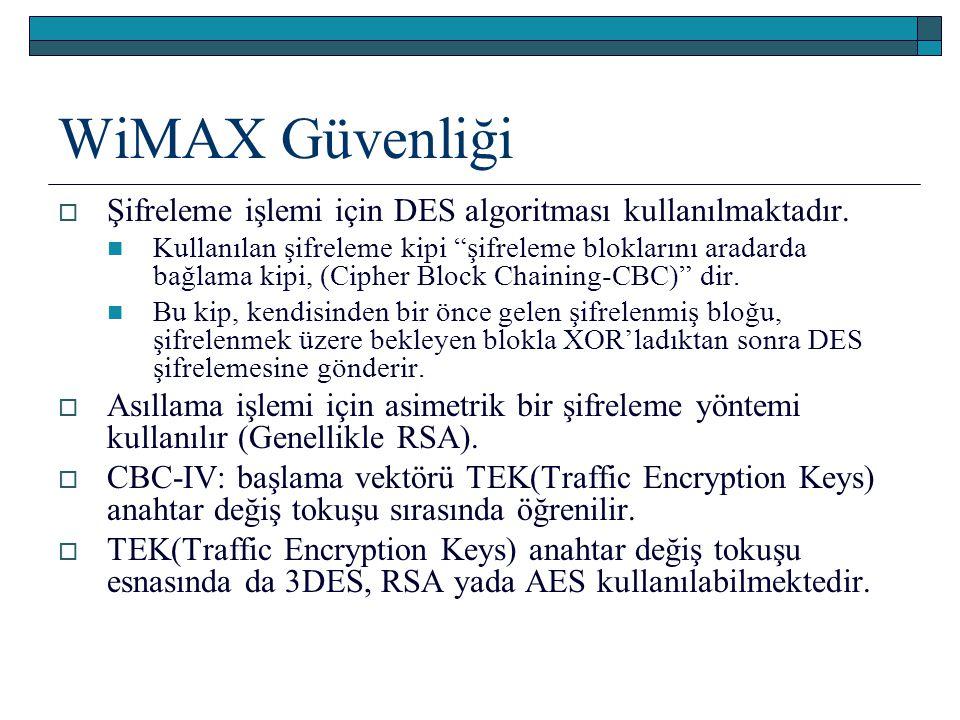 """WiMAX Güvenliği  Şifreleme işlemi için DES algoritması kullanılmaktadır. Kullanılan şifreleme kipi """"şifreleme bloklarını aradarda bağlama kipi, (Ciph"""
