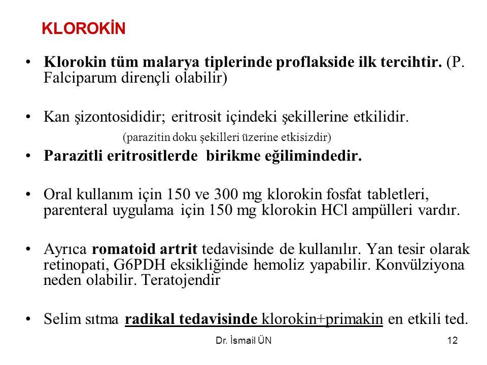 Dr.İsmail ÜN12 KLOROKİN Klorokin tüm malarya tiplerinde proflakside ilk tercihtir.