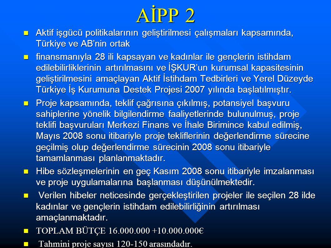 AİPP 2 Aktif işgücü politikalarının geliştirilmesi çalışmaları kapsamında, Türkiye ve AB'nin ortak Aktif işgücü politikalarının geliştirilmesi çalışmaları kapsamında, Türkiye ve AB'nin ortak finansmanıyla 28 ili kapsayan ve kadınlar ile gençlerin istihdam edilebilirliklerinin artırılmasını ve İŞKUR'un kurumsal kapasitesinin geliştirilmesini amaçlayan Aktif İstihdam Tedbirleri ve Yerel Düzeyde Türkiye İş Kurumuna Destek Projesi 2007 yılında başlatılmıştır.