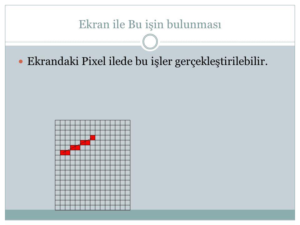 Ekran ile Bu işin bulunması Ekrandaki Pixel ilede bu işler gerçekleştirilebilir.