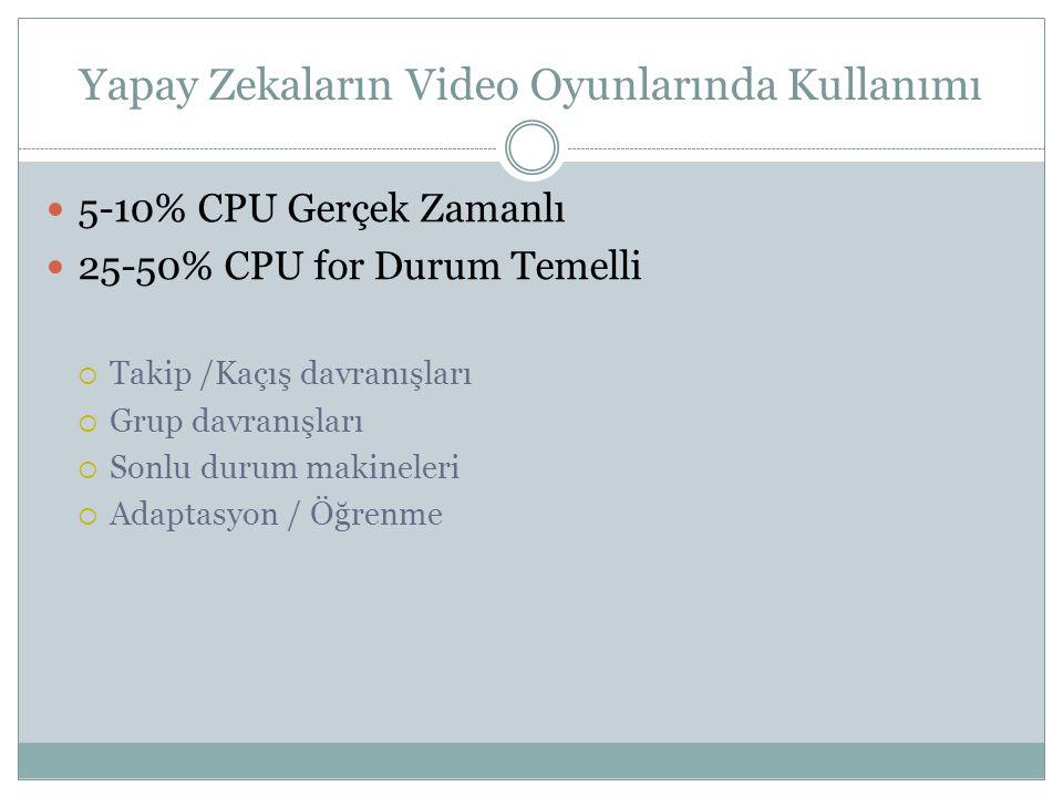 Yapay Zekaların Video Oyunlarında Kullanımı 5-10% CPU Gerçek Zamanlı 25-50% CPU for Durum Temelli  Takip /Kaçış davranışları  Grup davranışları  So