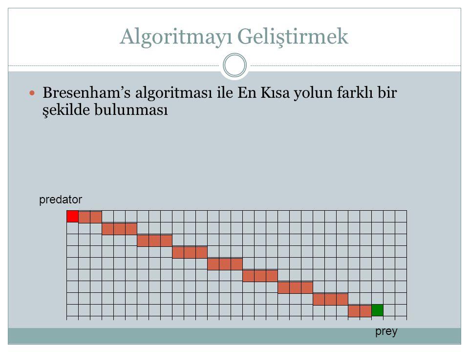 Algoritmayı Geliştirmek Bresenham's algoritması ile En Kısa yolun farklı bir şekilde bulunması prey predator