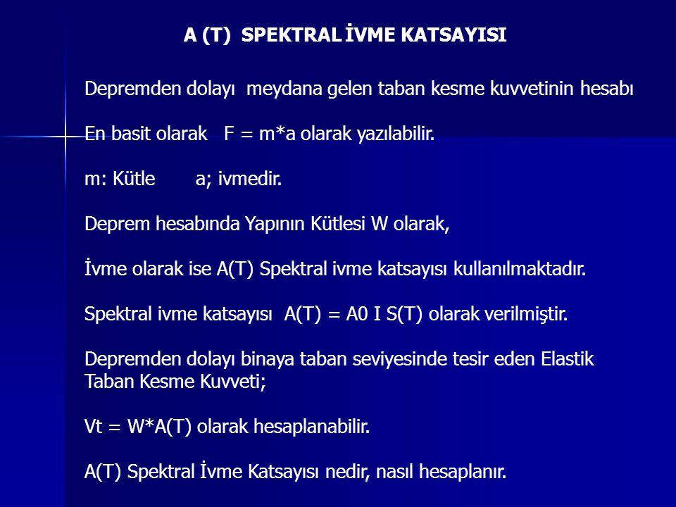 A (T) SPEKTRAL İVME KATSAYISI Depremden dolayı meydana gelen taban kesme kuvvetinin hesabı En basit olarak F = m*a olarak yazılabilir. m: Kütle a; ivm