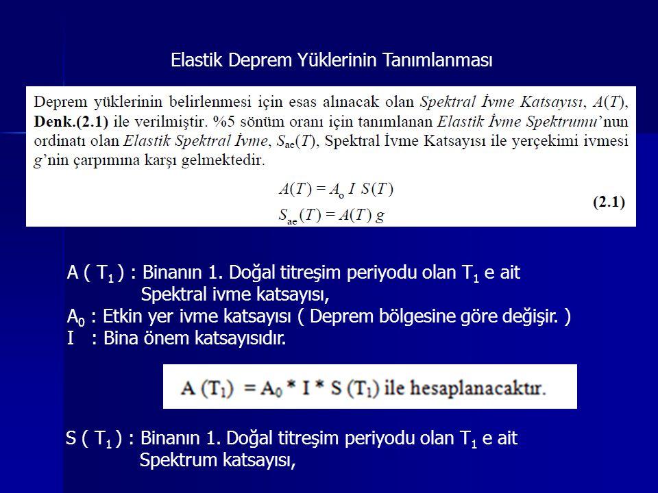 Elastik Deprem Yüklerinin Tanımlanması A ( T 1 ) : Binanın 1. Doğal titreşim periyodu olan T 1 e ait Spektral ivme katsayısı, A 0 : Etkin yer ivme kat