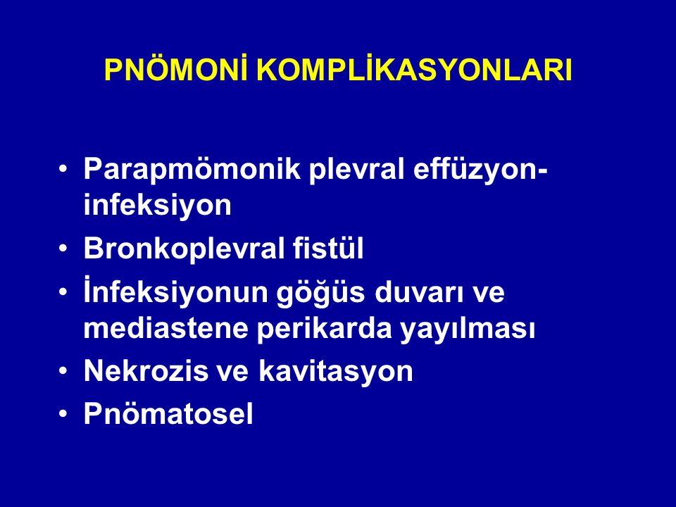 PNÖMONİ KOMPLİKASYONLARI Parapmömonik plevral effüzyon- infeksiyon Bronkoplevral fistül İnfeksiyonun göğüs duvarı ve mediastene perikarda yayılması Ne