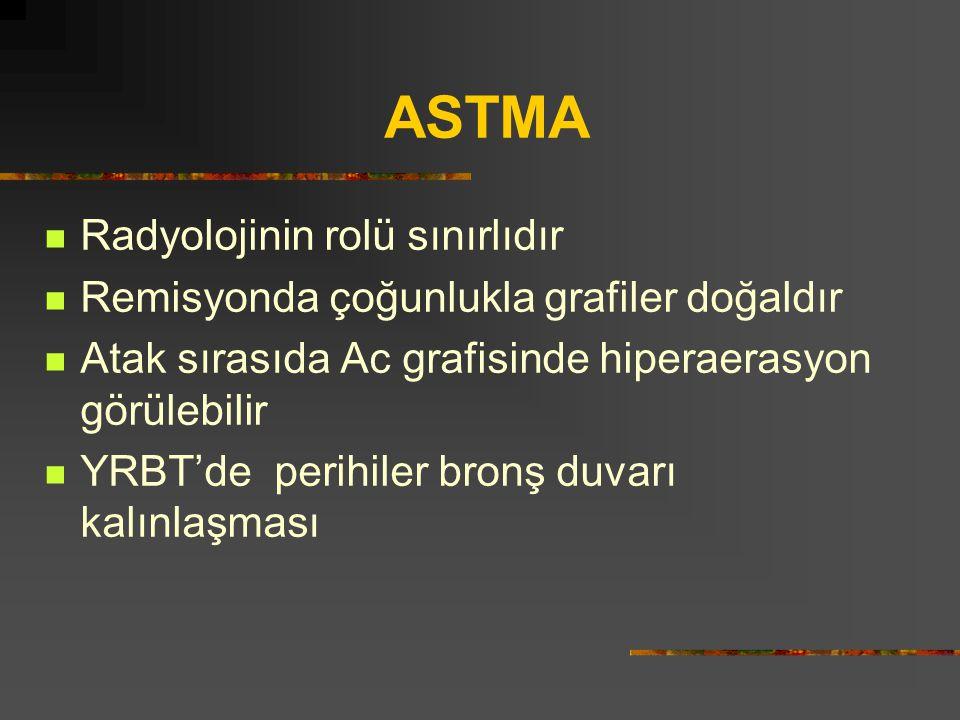 ASTMA Radyolojinin rolü sınırlıdır Remisyonda çoğunlukla grafiler doğaldır Atak sırasıda Ac grafisinde hiperaerasyon görülebilir YRBT'de perihiler bro