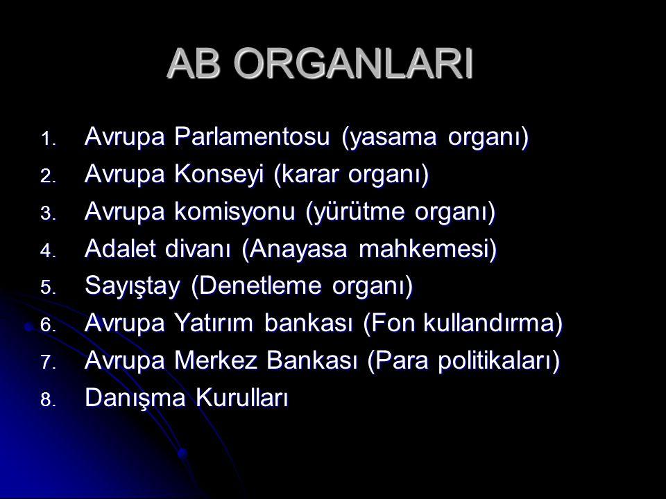AB ORGANLARI 1. Avrupa Parlamentosu (yasama organı) 2. Avrupa Konseyi (karar organı) 3. Avrupa komisyonu (yürütme organı) 4. Adalet divanı (Anayasa ma