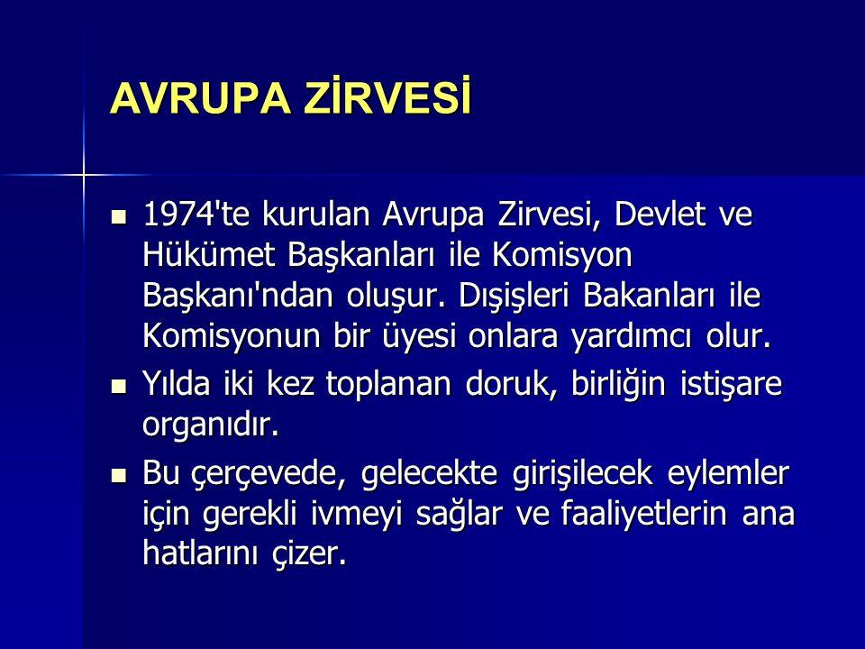 AVRUPA ZİRVESİ 1974 te kurulan Avrupa Zirvesi, Devlet ve Hükümet Başkanları ile Komisyon Başkanı ndan oluşur.