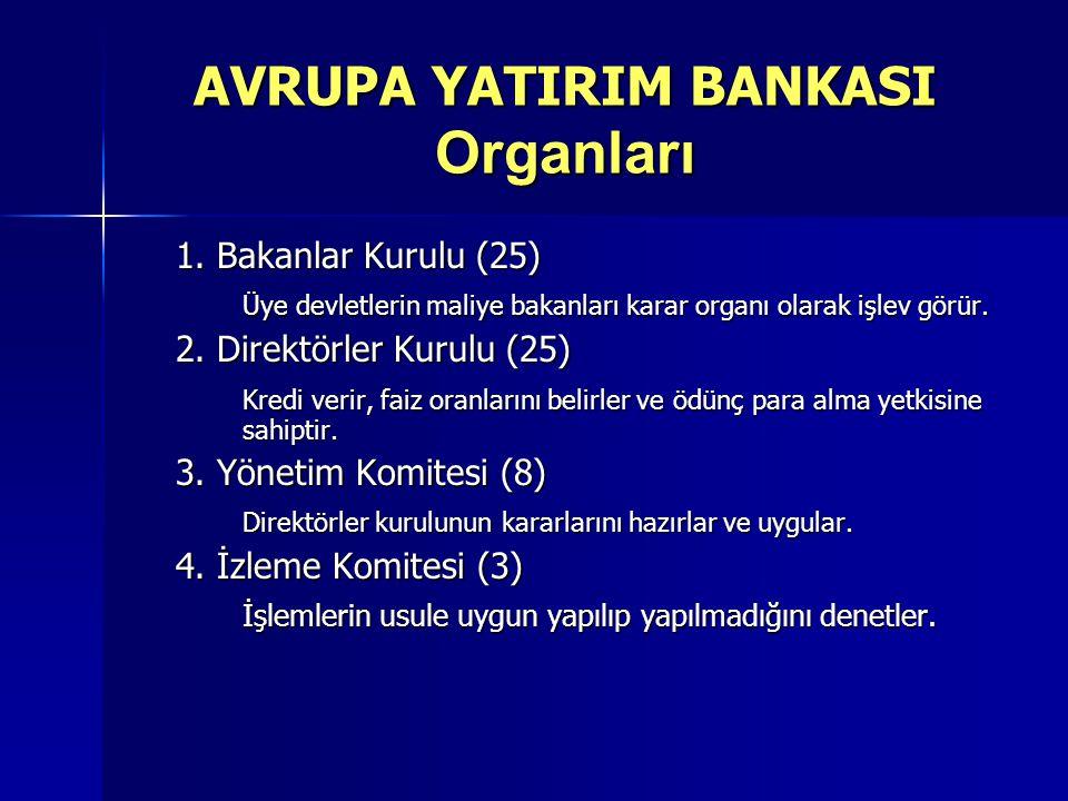 1.Bakanlar Kurulu (25) Üye devletlerin maliye bakanları karar organı olarak işlev görür.