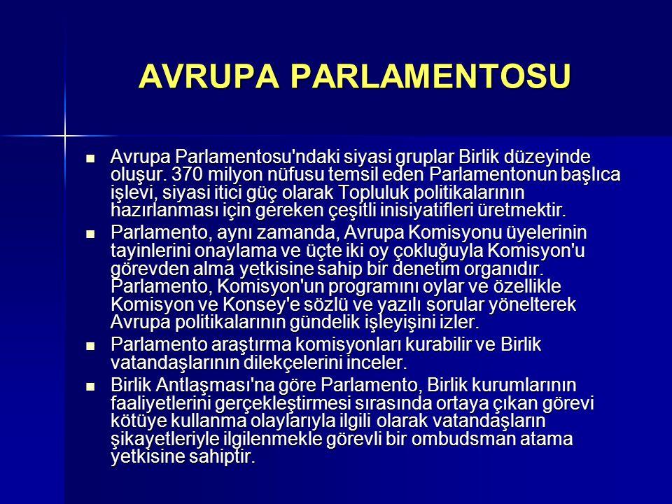 Avrupa Parlamentosu ndaki siyasi gruplar Birlik düzeyinde oluşur.