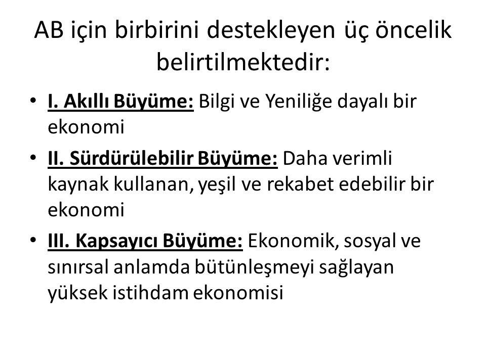 Türkiye'nin 2023 Yılı Hedefleri Türkiye'nin 2023 yılında dünyanın ilk on ekonomisinden birisi olması.