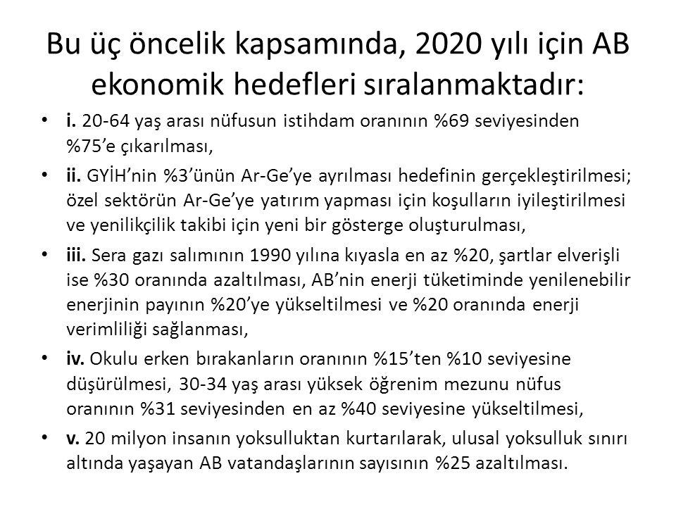 Vizyon 2023 Stratejisinde İnovasyon Algısı Türkiye'nin bilim ve teknoloji alanında mevcut konumunun saptanması Dünyada bilim ve teknoloji alanındaki uzun dönemli gelişmelerin saptanması Türkiye'nin 2023 hedefleri bağlamında, bilim ve teknoloji taleplerinin belirlenmesi Bu hedeflere ulaşılabilmesi için gerekli stratejik teknolojilerinin saptanması Bu teknolojilerin geliştirilmesi ve/veya edinilmesine yönelik politikaların önerilmesi