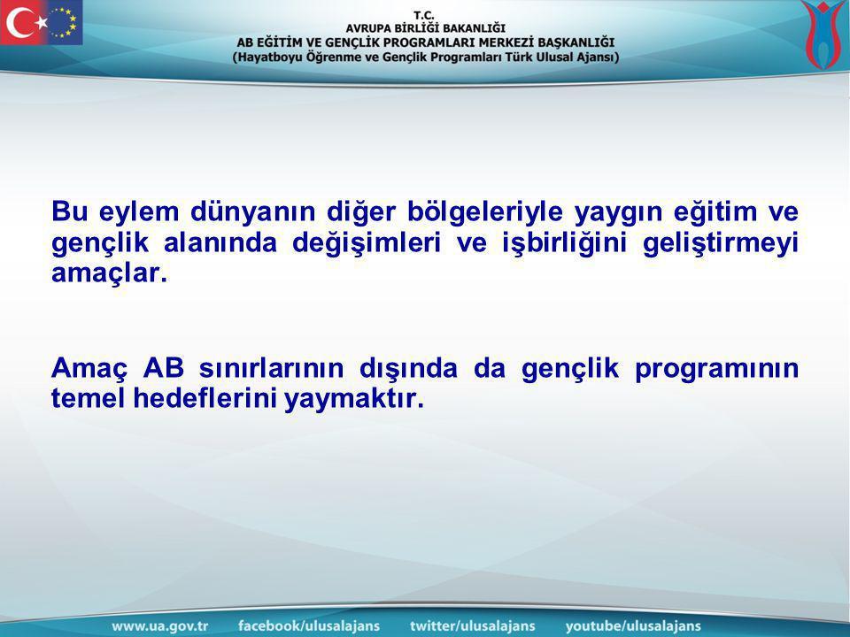 - 27 adet Avrupa Birliği (AB) Üyesi Ülke - Avrupa Serbest Ticaret Alanı (EFTA) Ülkeleri:Norveç, İzlanda, Lihtenştayn, İsviçre - Adaylık sürecindeki ülkeler: Türkiye ve Hırvatistan Komşu Ortak Ülkeler: Program Ülkeleri: