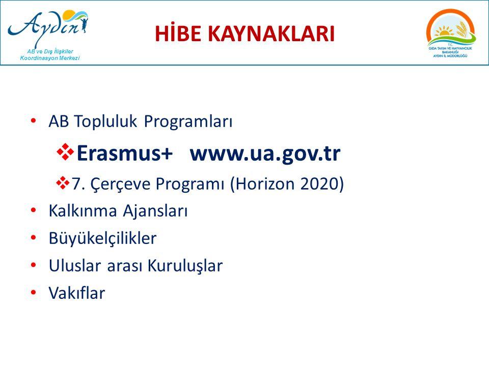AB ve Dış İlişkiler Koordinasyon Merkezi AB Topluluk Programları  Erasmus+ www.ua.gov.tr  7. Çerçeve Programı (Horizon 2020) Kalkınma Ajansları Büyü