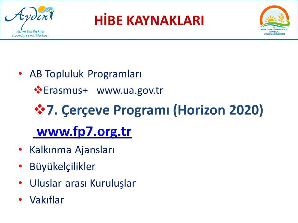 AB ve Dış İlişkiler Koordinasyon Merkezi AB Topluluk Programları  Erasmus+ www.ua.gov.tr  7. Çerçeve Programı (Horizon 2020) www.fp7.org.tr Kalkınma
