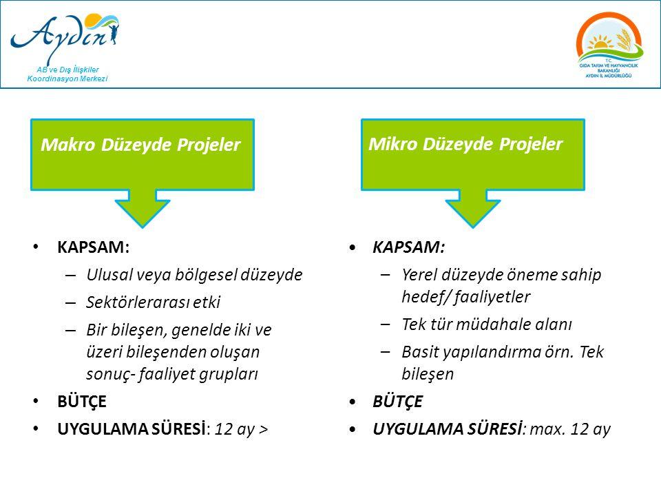 AB ve Dış İlişkiler Koordinasyon Merkezi AB Topluluk Programları  Erasmus+ www.ua.gov.tr  7.