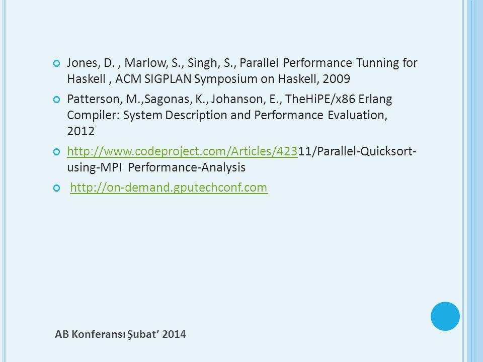 AB Konferansı Şubat' 2014 Jones, D., Marlow, S., Singh, S., Parallel Performance Tunning for Haskell, ACM SIGPLAN Symposium on Haskell, 2009 Patterson, M.,Sagonas, K., Johanson, E., TheHiPE/x86 Erlang Compiler: System Description and Performance Evaluation, 2012 http://www.codeproject.com/Articles/423http://www.codeproject.com/Articles/42311/Parallel-Quicksort- using-MPI Performance-Analysis http://on-demand.gputechconf.com
