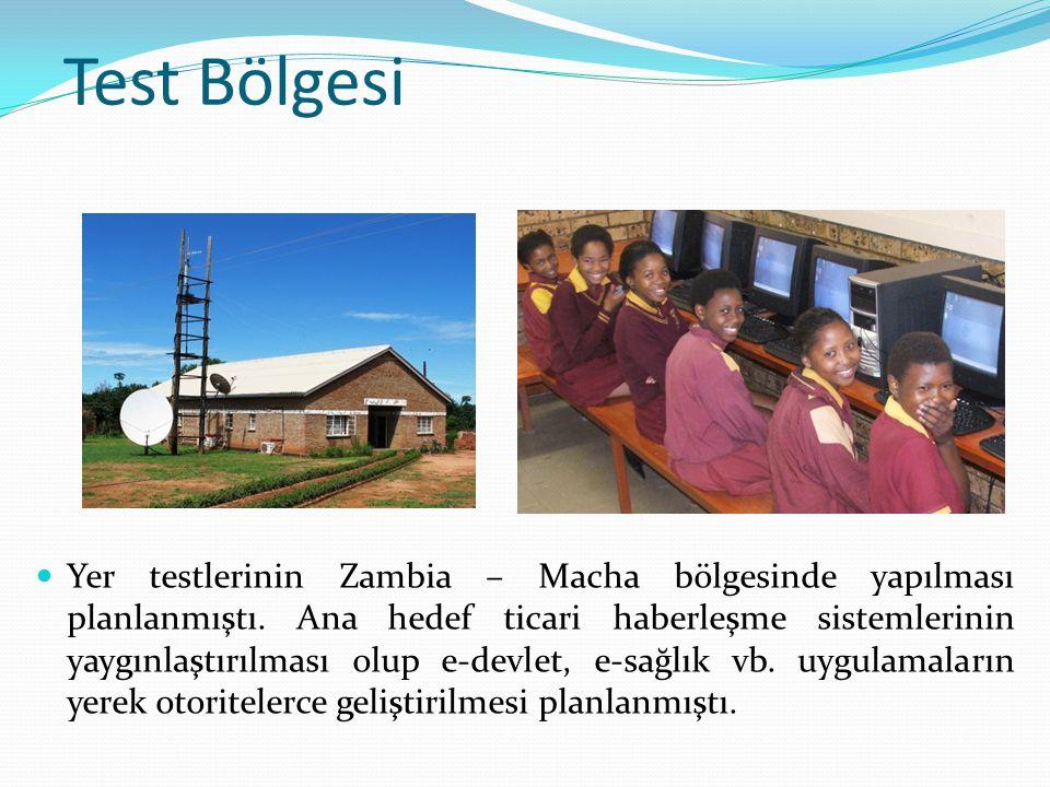 Test Bölgesi Yer testlerinin Zambia – Macha bölgesinde yapılması planlanmıştı.