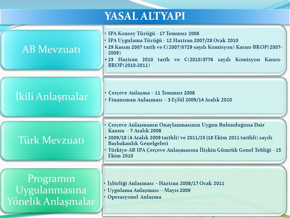 Bölgesel Rekabet Edebilirlik Programı Koordinasyon ve Uygulama Dairesi Başkanlığı 10 YASAL ALTYAPI IPA Konsey Tüzüğü - 17 Temmuz 2006 IPA Uygulama Tüz