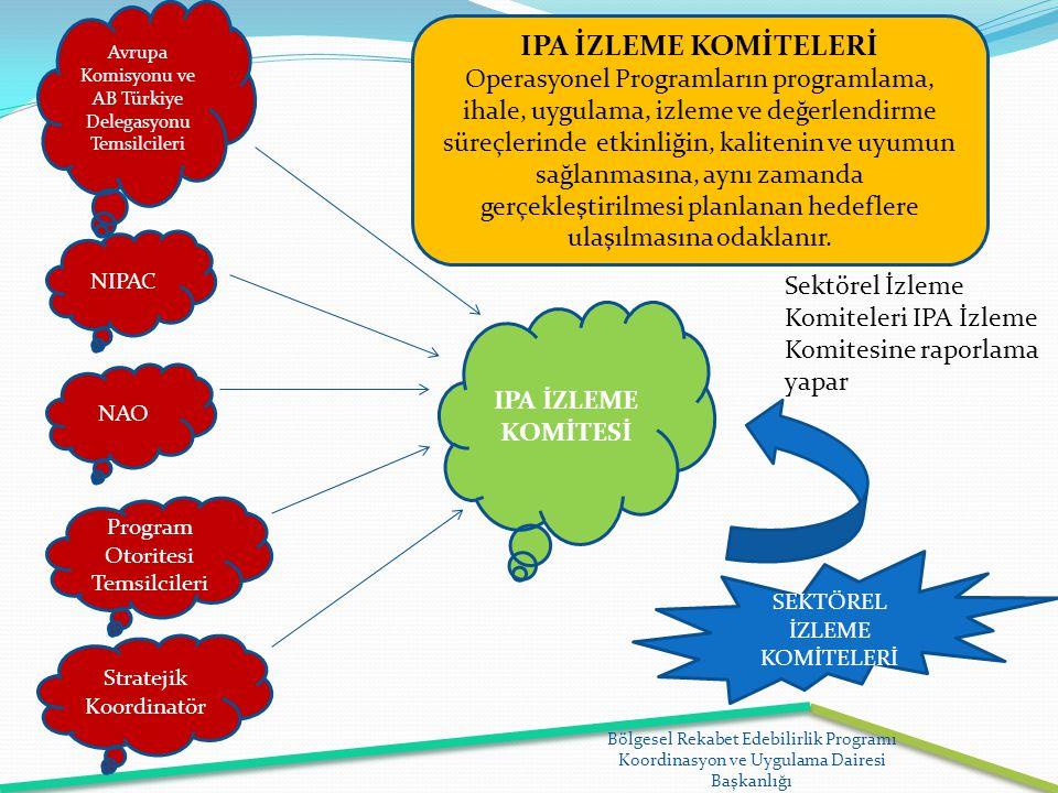Bölgesel Rekabet Edebilirlik Programı Koordinasyon ve Uygulama Dairesi Başkanlığı Avrupa Komisyonu ve AB Türkiye Delegasyonu Temsilcileri NIPAC NAO Pr
